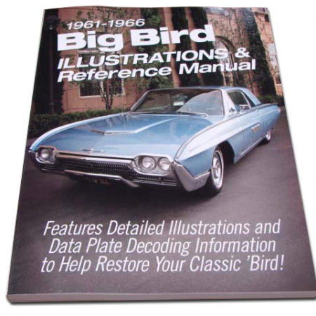 1958 1966 ford thunderbird literature and manuals archives larrys blt 19 illustrations manual for 1961 1962 1963 1964 1965 1966 ford thunderbird blt19 publicscrutiny Images